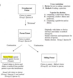 CAFC blog flow chart